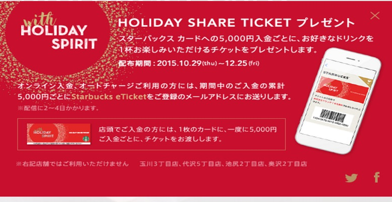 shareticket